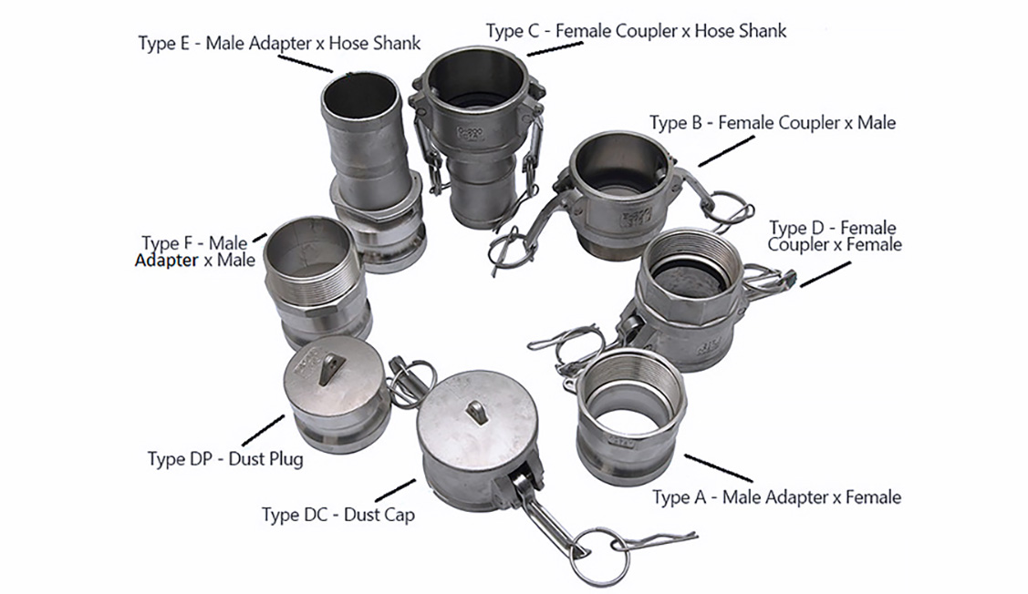 camlock fitting types